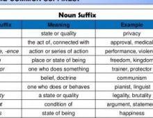 Bài 4 Cấu tạo danh từ