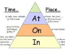 Bài kiểm tra trắc nghiêm phần giới từ Lớp 5-p2
