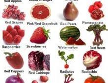 Bài tập tiếng Anh về trái cây