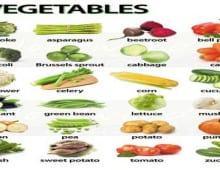 Từ vựng tiếng Anh về chủ đề về các loại rau, củ, quả_p1