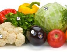 Từ vựng Tiếng Anh chủ đề các loại rau củ quả_p4
